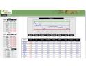 Pantalla análisis de mercado